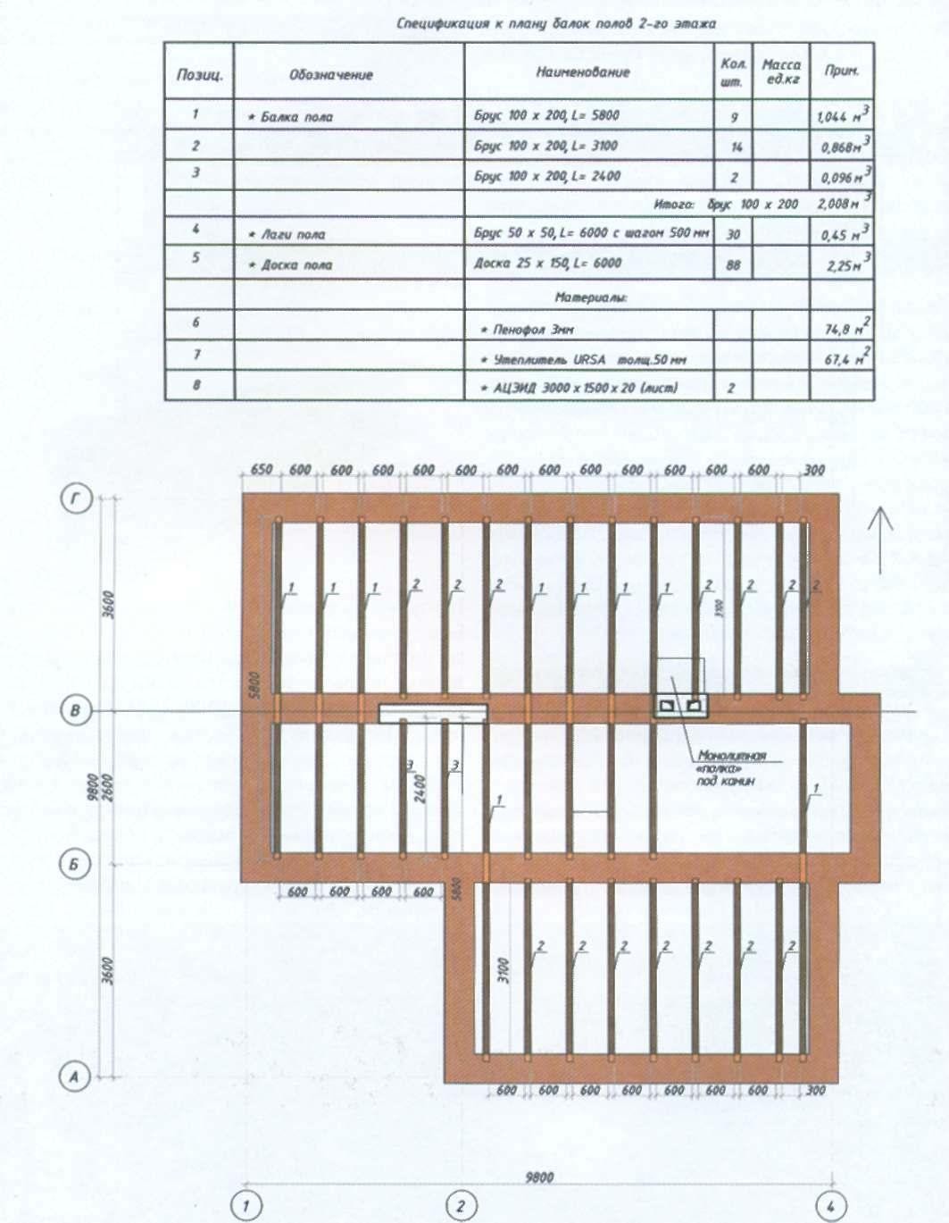 План перекрытий плиты бетонирование между плитами перекрытия